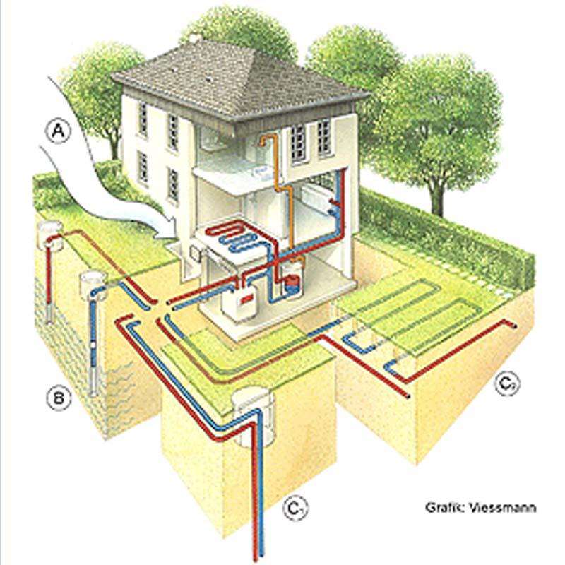 Moderne Heizsysteme hse tec autarke heizsysteme